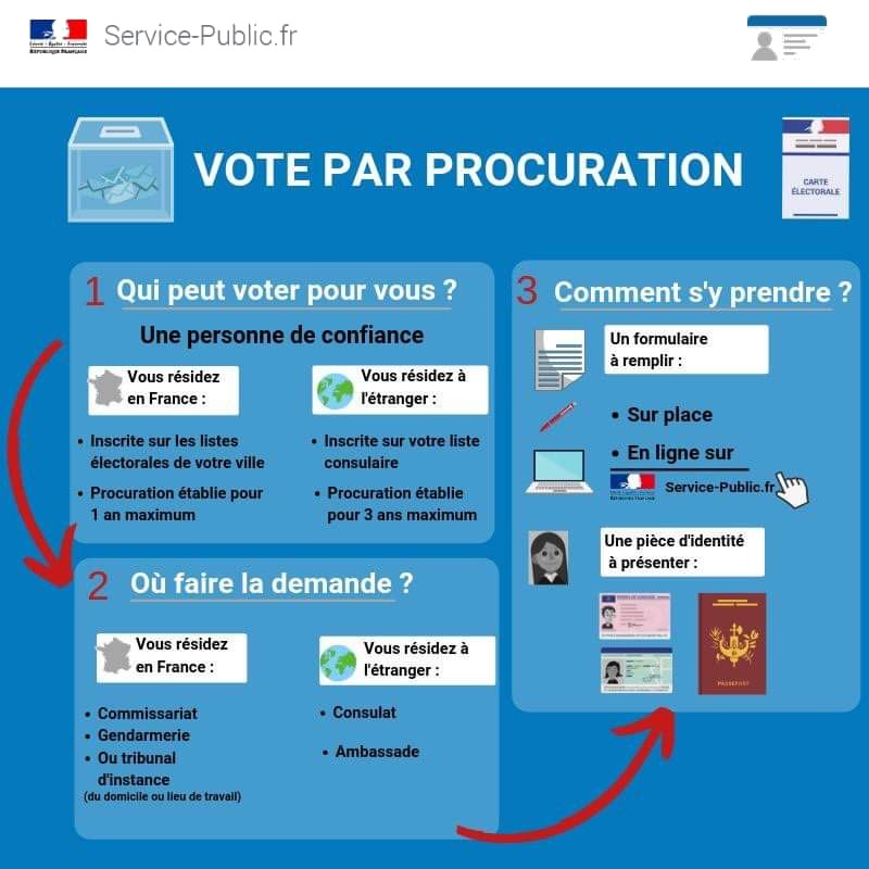 Comment voter par procuration le 15 mars